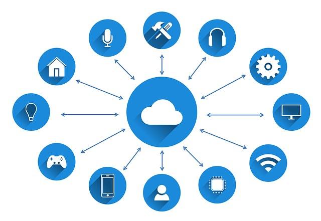 Solutie centralizata intr-o singura aplicatie cloud